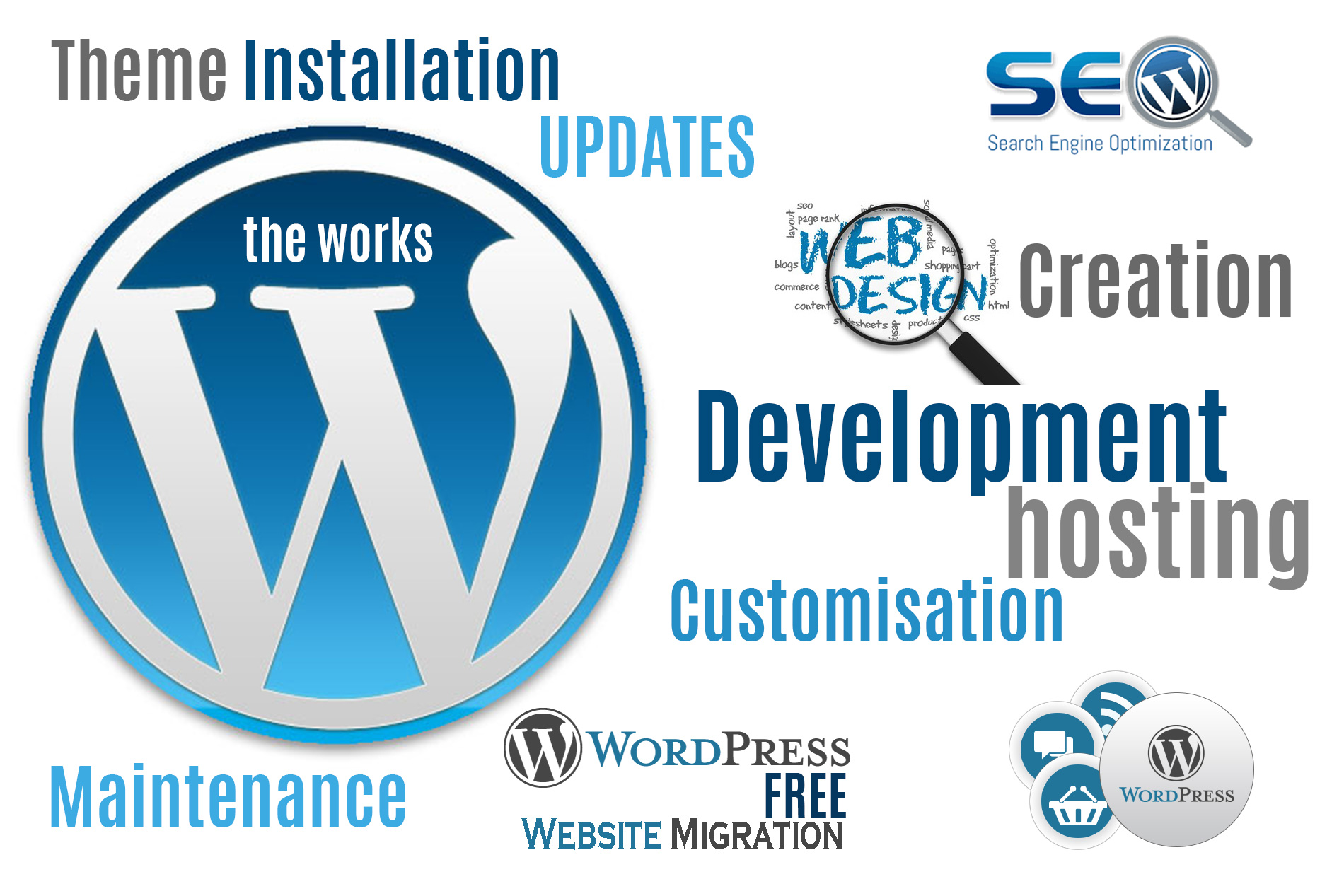 Wordpress Works