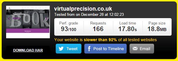 Creative Premium Pingdom Speed Test